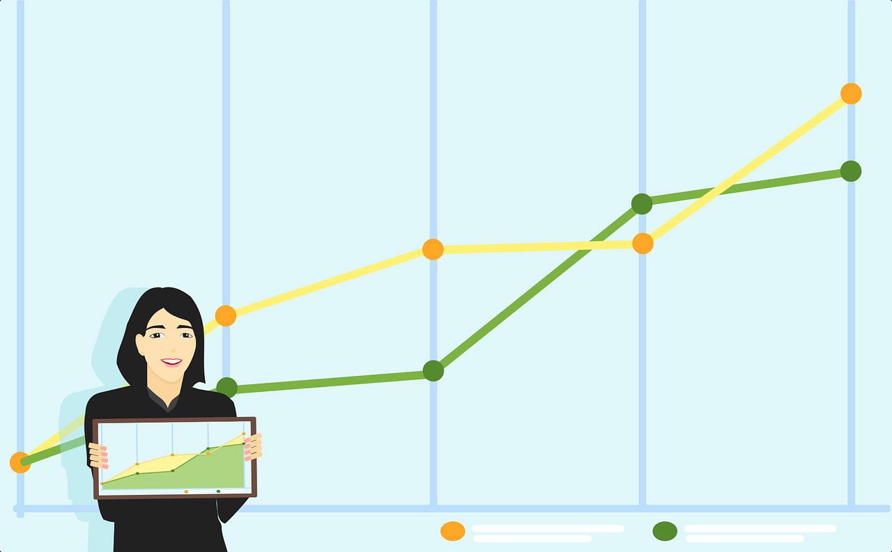 SEO的8重境界 企业SEO要做到什么程度