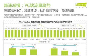 上海即旺SEO:2020年SEO现状和趋势